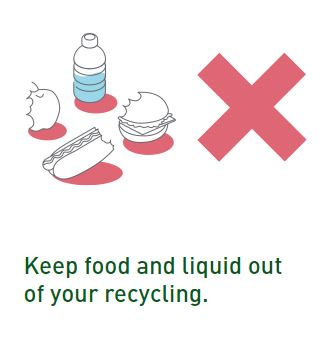 Keep Food-Liquid out of Recycling