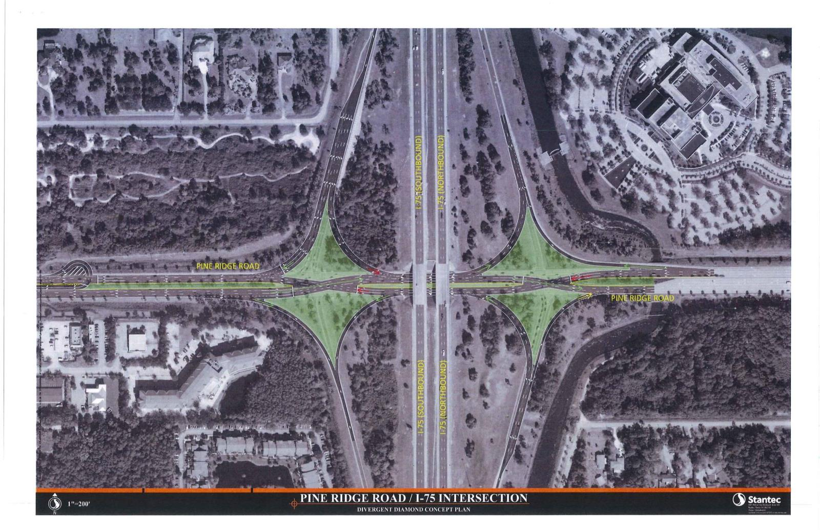Planning Projects and Studies | Collier County, FL